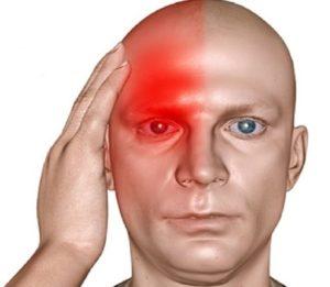 Признаки глаукомы на ранней стадии