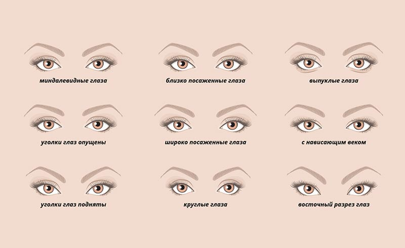 Что такое раскосые глаза