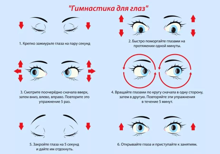 упражнения для глаз при амблиопии и косоглазии